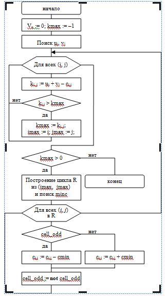 Рис1. Схема последовательного